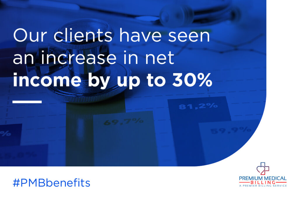Billing & Collections can increase net income by 30%
